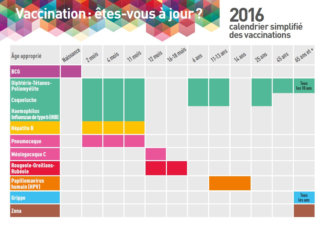 Calendrier des vaccins 2016